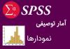آموزش-spss-آمار-توصیفی-نمودارها